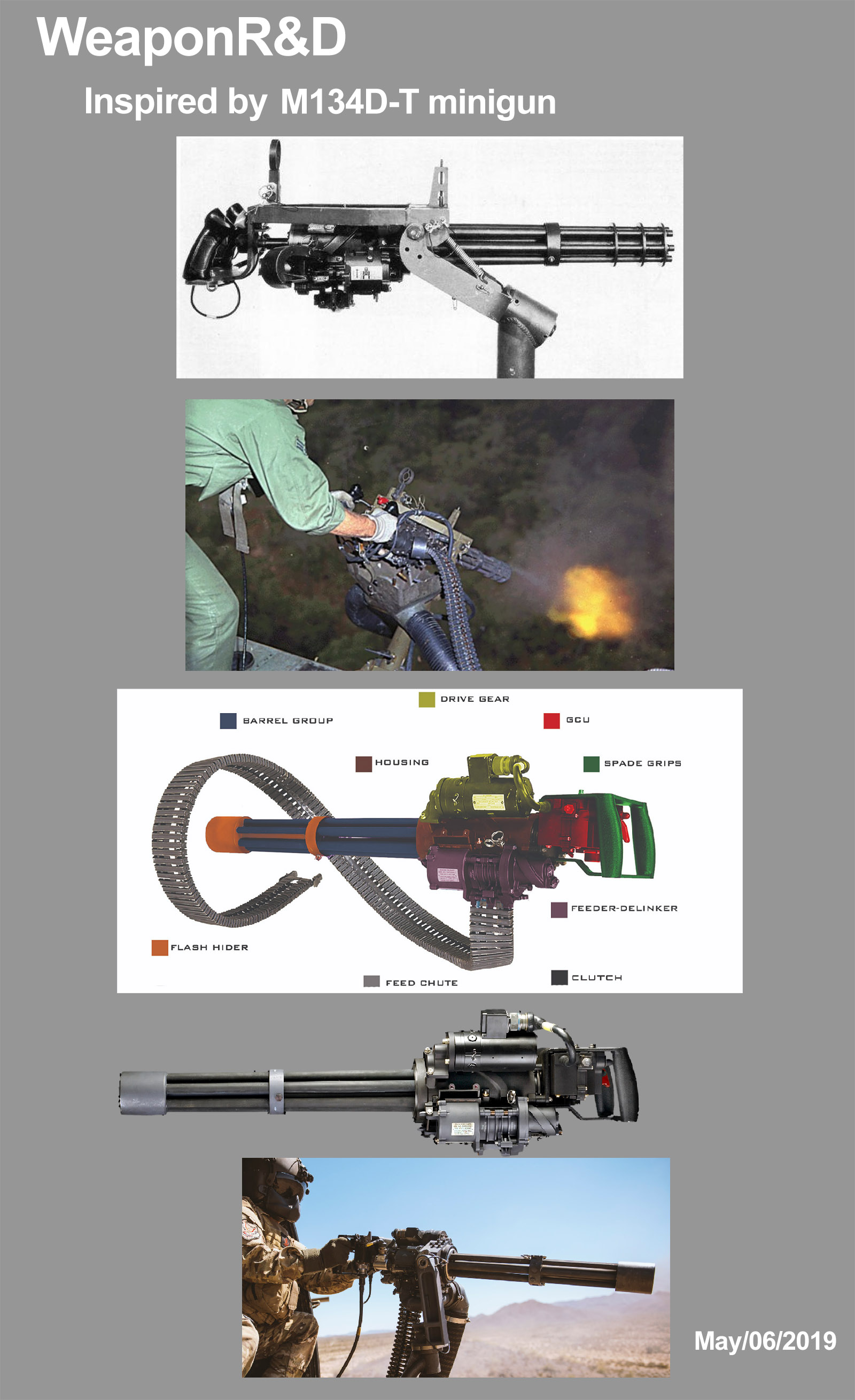Three D Guns 2 : Paintball Handmade machine Gun -Toy